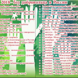 Календарь добрых дат для НКО и волонтеров