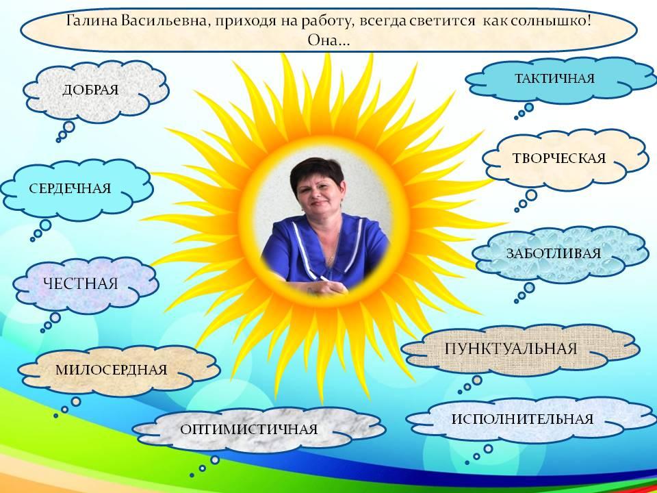 Сытникова Г.В.