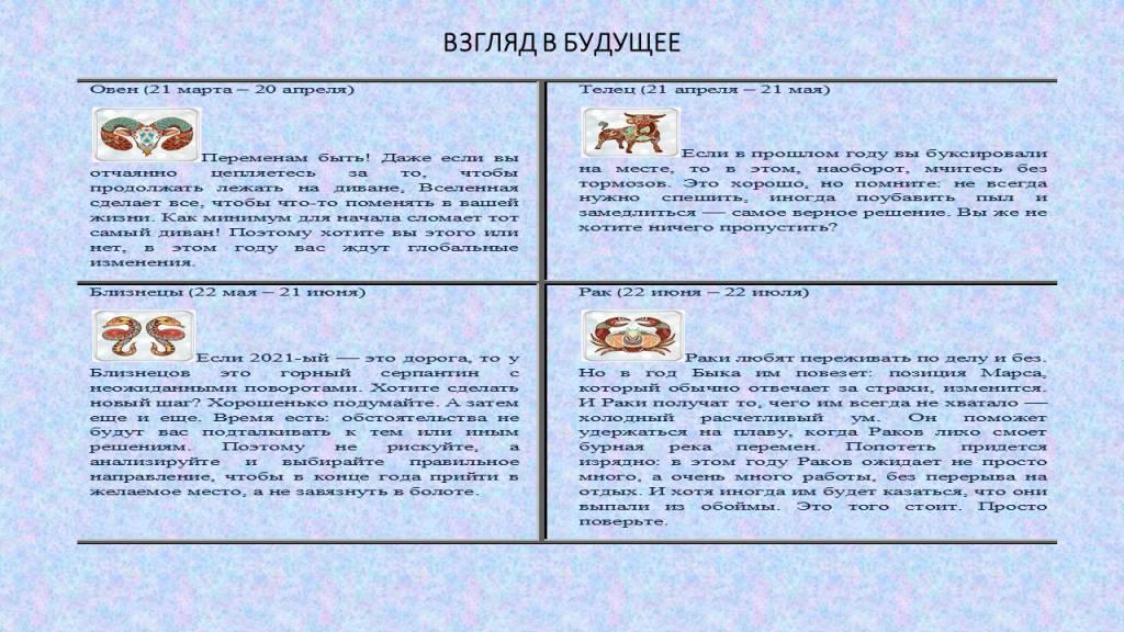 ©ОГКУ СО «ЦПД, оставшимся без попечения родителей, Свердловского района г. Иркутска»